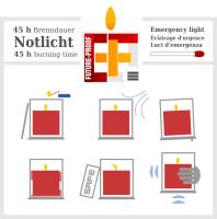 NoLi (Notlicht)